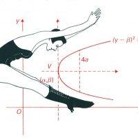 Mary Rouncefield - Parabola