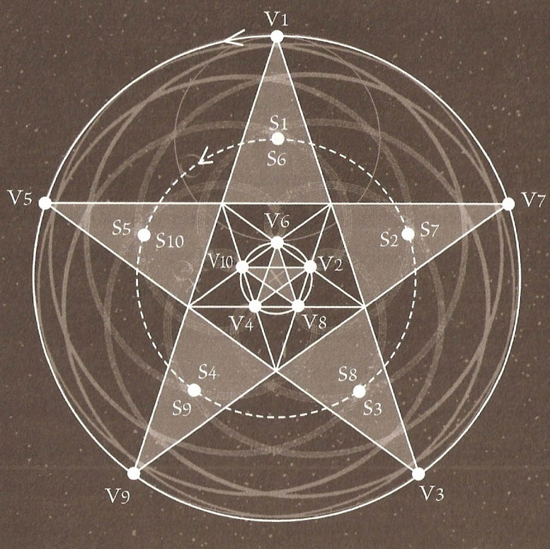 John Martineau - Venus Double Pentagram